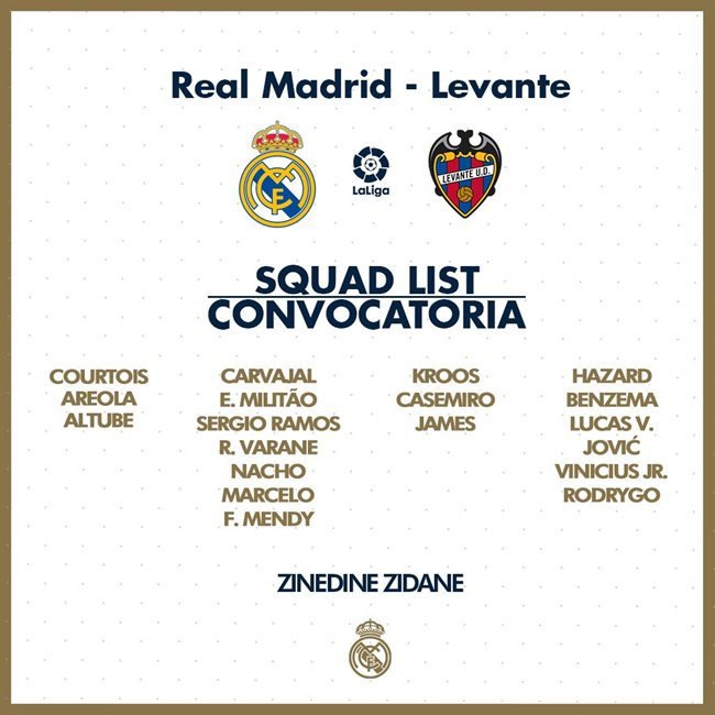 Convocatoria Levante