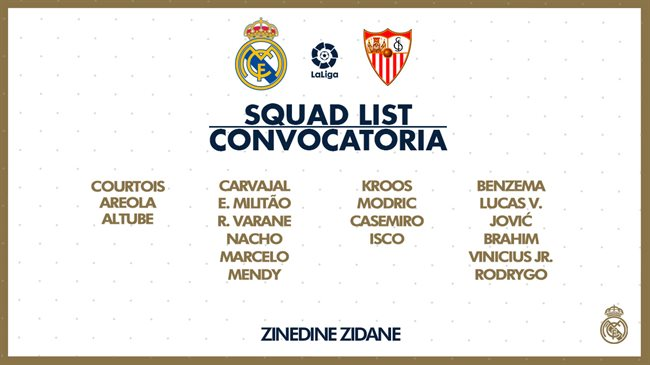 Convocatoria Real Madrid Sevilla